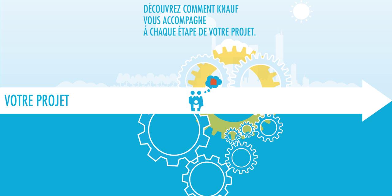 Découvrez comment Knauf vous accompagne à chaque étape de votre projet
